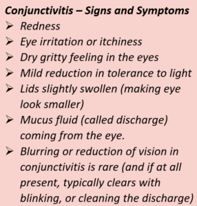 Conjunctivitis signs and symptoms