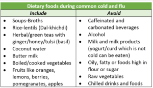 Dietary foods for common cold and flu
