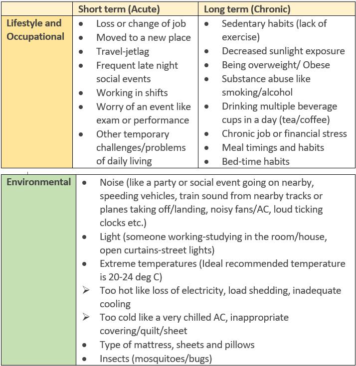 Lifestyle factors to improve Sleep