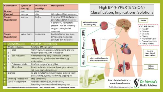 Hypertension_new