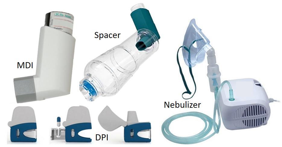 Types of Inhalers
